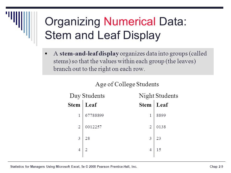 Statistics for Managers Using Microsoft Excel, 5e © 2008 Pearson Prentice-Hall, Inc.Chap 2-9 Organizing Numerical Data: Stem and Leaf Display A stem-and-leaf display organizes data into groups (called stems) so that the values within each group (the leaves) branch out to the right on each row.