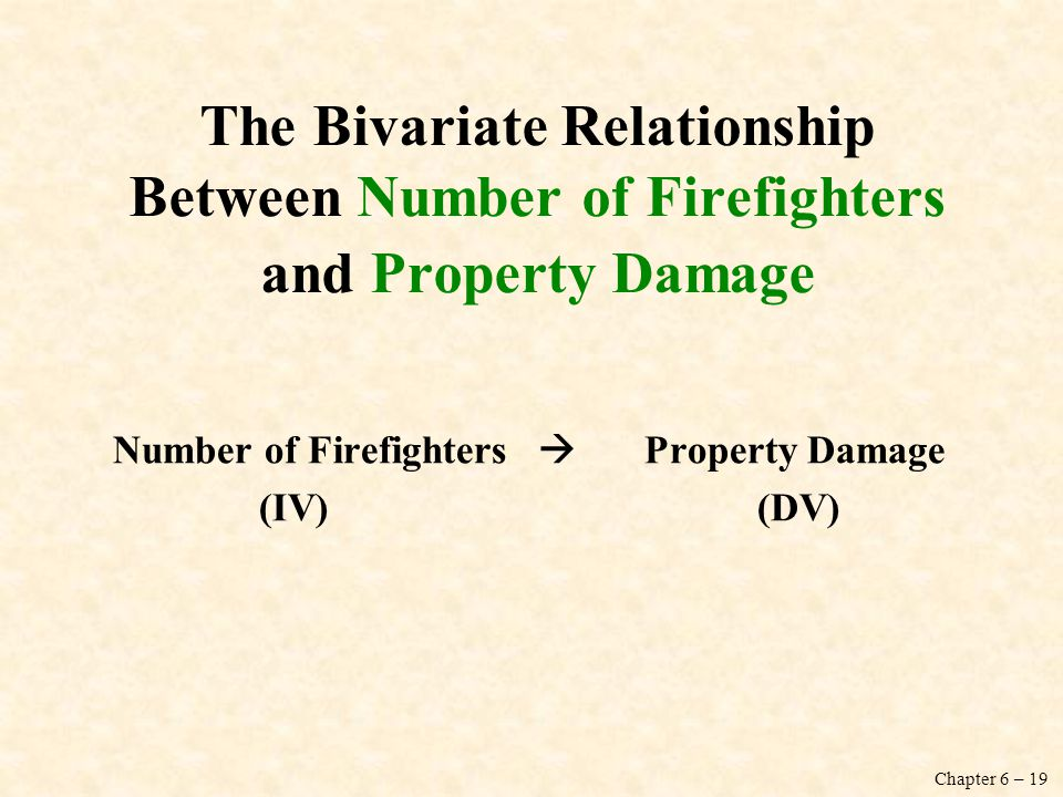 Chapter 6 – 19 The Bivariate Relationship Between Number of Firefighters and Property Damage Number of Firefighters Property Damage (IV) (DV)