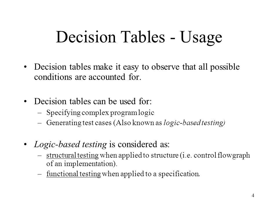 15 Decision Table for the Triangle Problem Conditions C1: a < b+c?FTTTTTTTTTT C2: b < a+c?-FTTTTTTTTT C3: c < a+b?--FTTTTTTTT C4: a=b?---TTTTFFFF C5: a=c?---TTFFTTFF C6: b-c?---TFTFTFTF Actions A1: Not a TriangleXXX A2: ScaleneX A3: IsoscelesXXX A4: EquilateralX A5: ImpossibleXXX