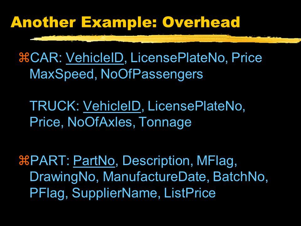 Another Example: Overhead zEMPLOYEE: SSN, Fname, Minit, Lname, BirthDate, Address, JobType SECRETARY: SSN, TypingSpeed TECHNICIAN: SSN, TGrade ENGINEER: SSN, EngType zEMPLOYEE: SSN, Fname, Minit, Lname, BirthDate, Address, JobType, TypingSpeed, Tgrade, EngType