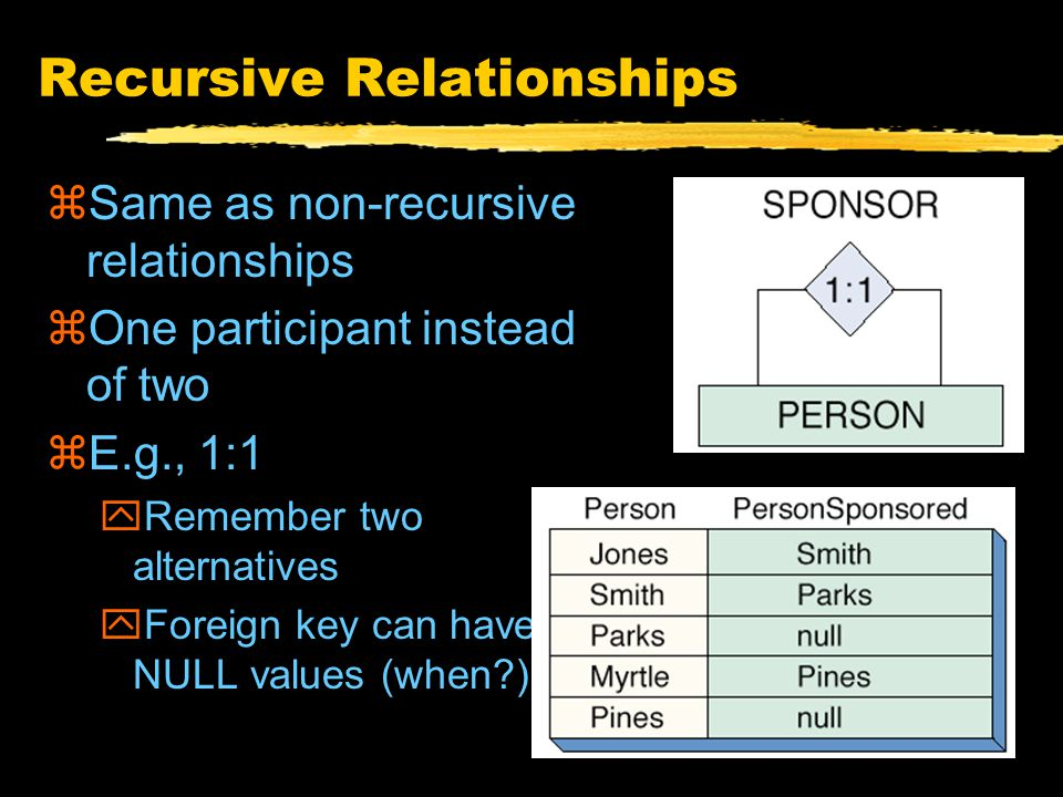 Representing HAS-A Relationships M:N - Build a table with columns for primary keys of two participating entity sets May add descriptive attributes of relationship set Intersection relation Error!