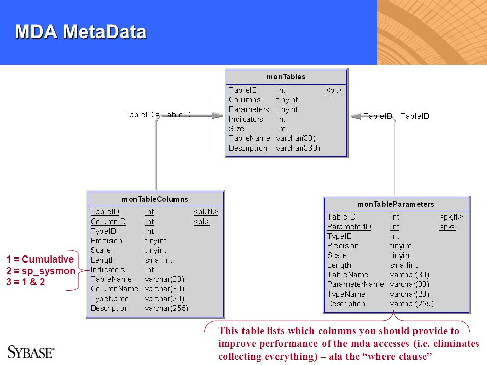 MDA MetaData This table lists which columns you should provide to improve performance of the mda accesses (i.e. eliminates collecting everything) – al