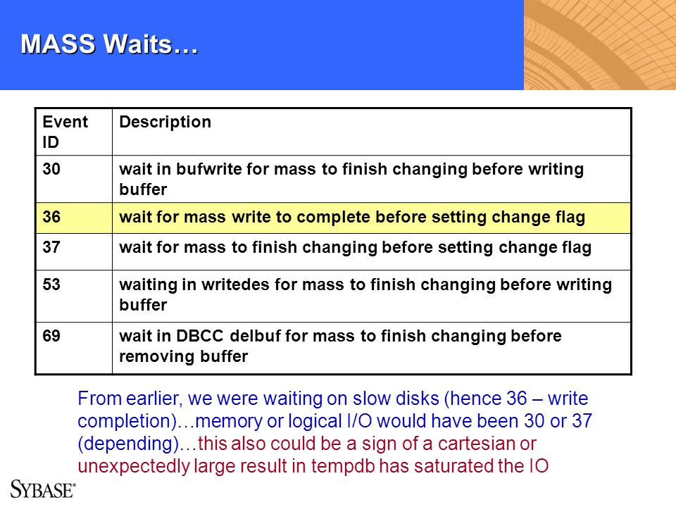 MASS Waits… Event ID Description 30wait in bufwrite for mass to finish changing before writing buffer 36wait for mass write to complete before setting