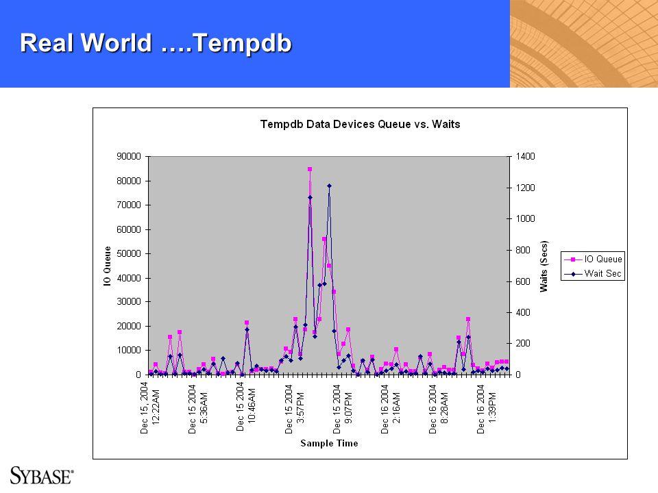 Real World ….Tempdb