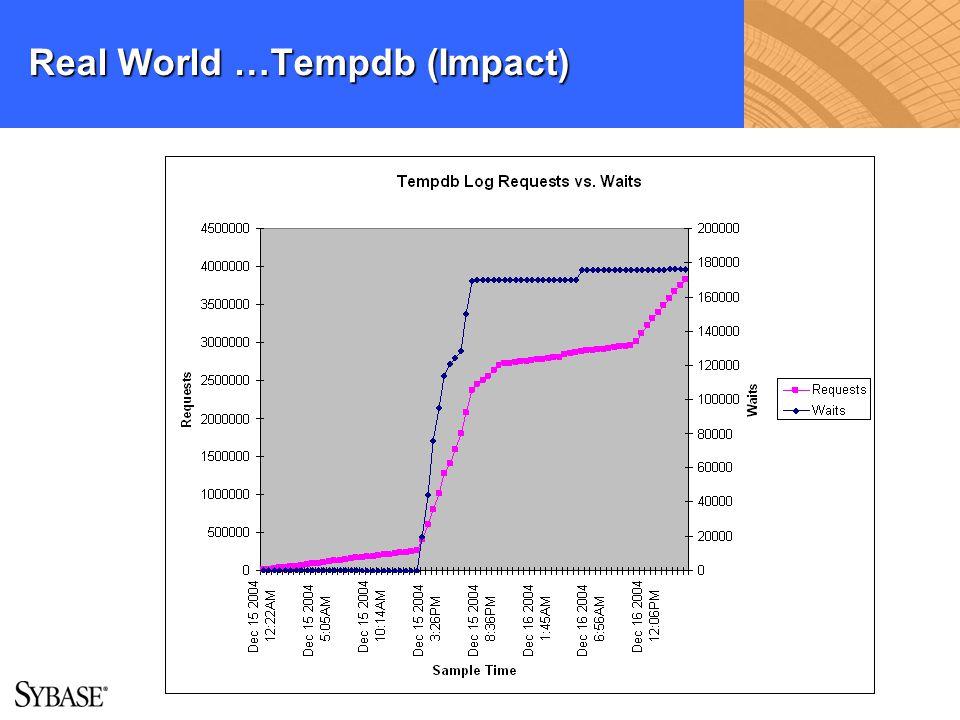 Real World …Tempdb (Impact)
