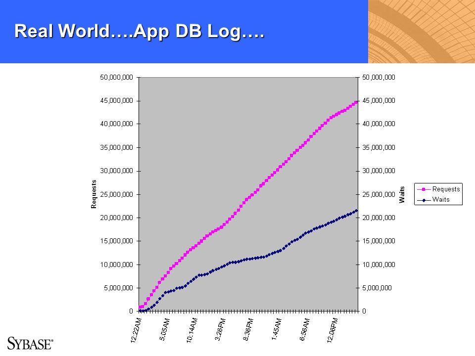 Real World….App DB Log….