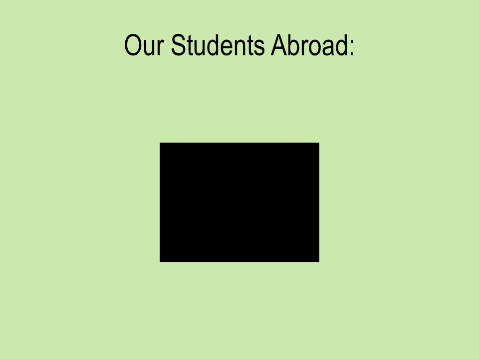 Our Students Abroad: