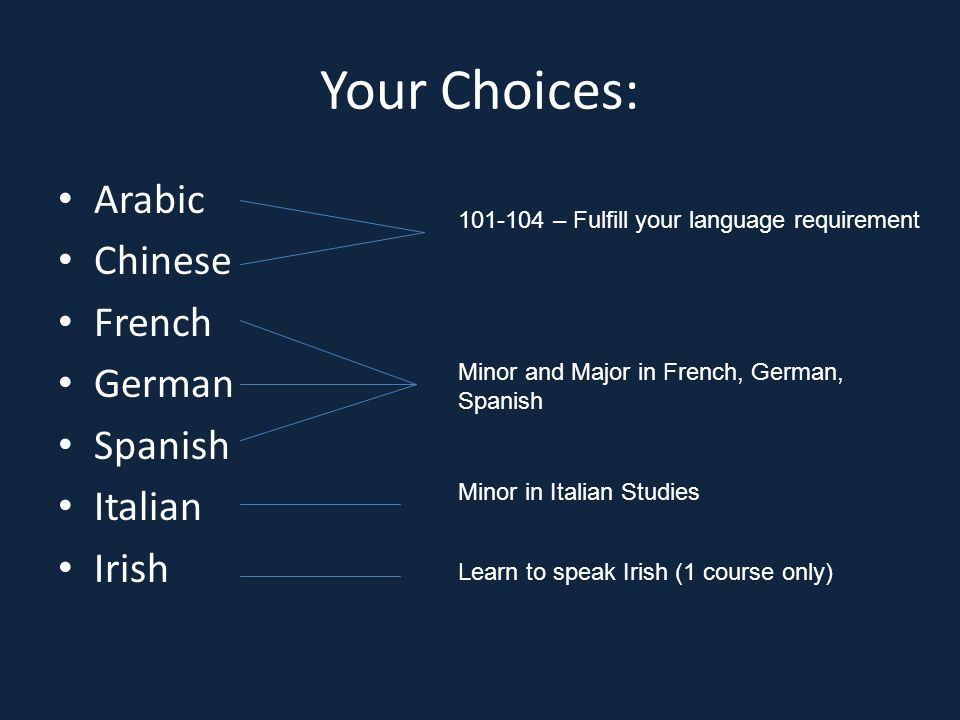 Your Choices: Arabic Chinese French German Spanish Italian Irish 101-104 – Fulfill your language requirement Minor and Major in French, German, Spanish Minor in Italian Studies Learn to speak Irish (1 course only)