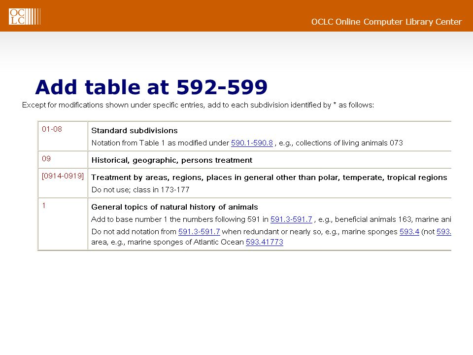 OCLC Online Computer Library Center Add table at 592-599