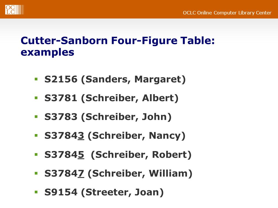 OCLC Online Computer Library Center Cutter-Sanborn Four-Figure Table: examples S2156 (Sanders, Margaret) S3781 (Schreiber, Albert) S3783 (Schreiber, John) S37843 (Schreiber, Nancy) S37845 (Schreiber, Robert) S37847 (Schreiber, William) S9154 (Streeter, Joan)