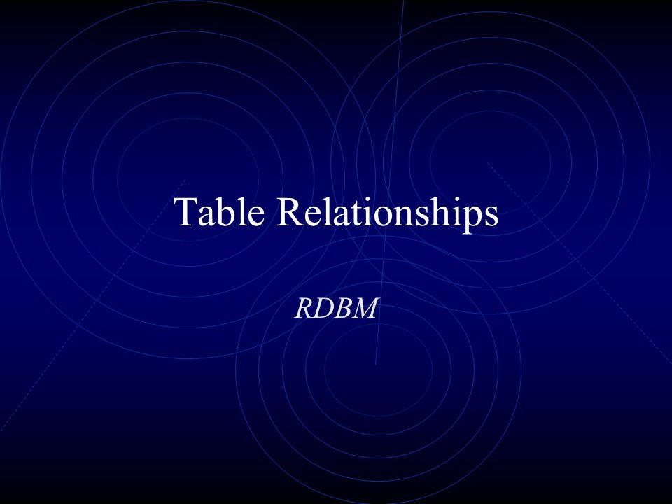 Table Relationships RDBM