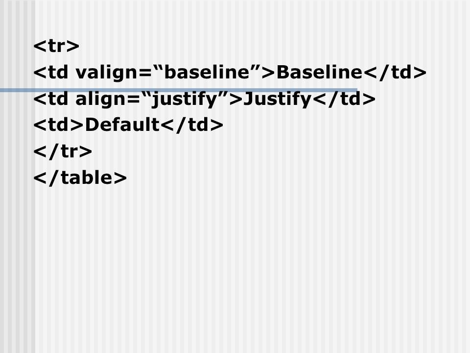 Baseline Justify Default