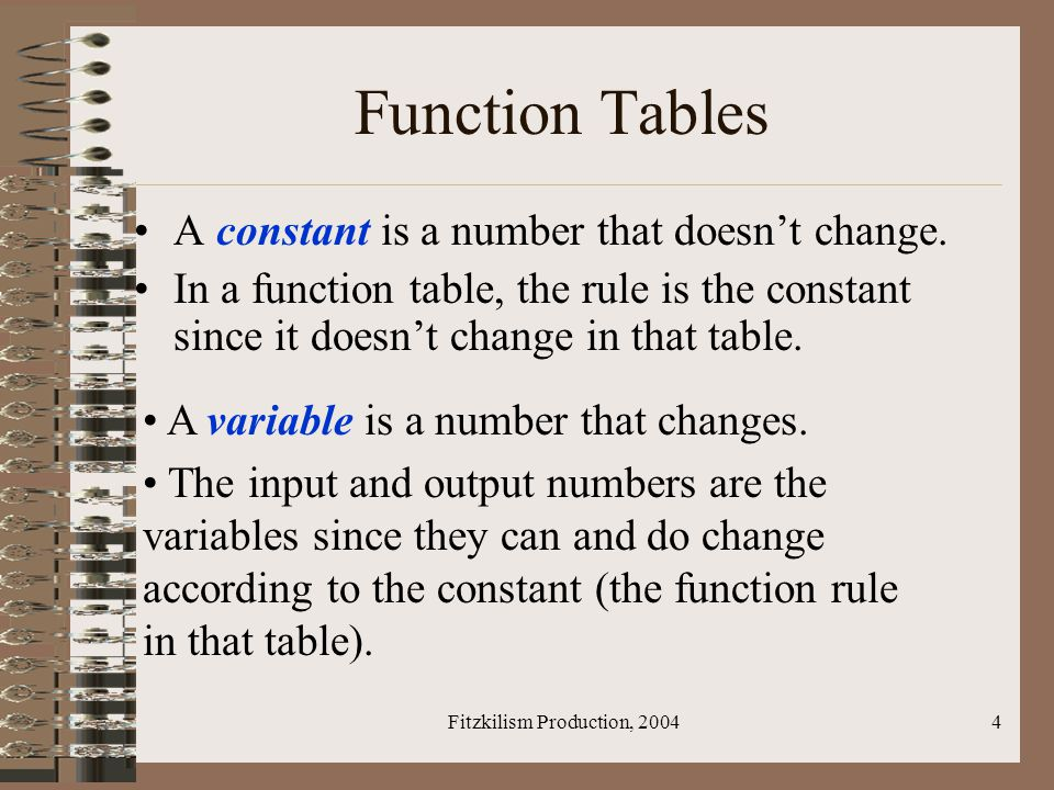 Fitzkilism Production, 20043 Function Tables Function tables are an algebraic way to work with numbers.