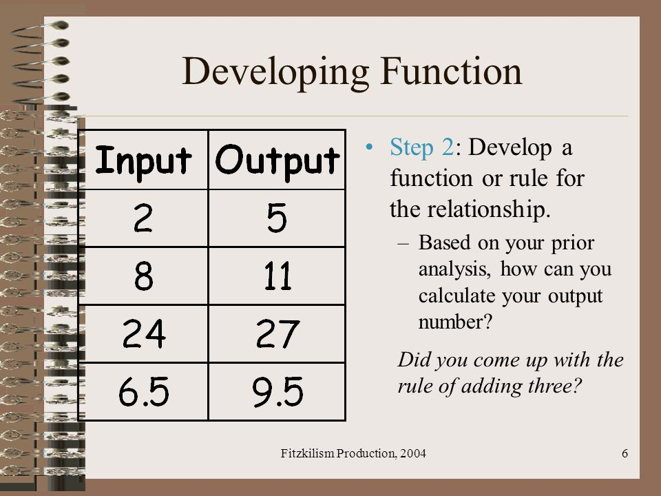 Fitzkilism Production, 20045 Function Table Analysis Step 1: Analyze how the input and output numbers are related.