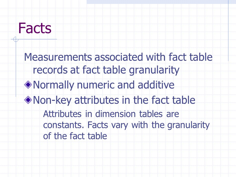Facts Measurements associated with fact table records at fact table granularity Normally numeric and additive Non-key attributes in the fact table Att