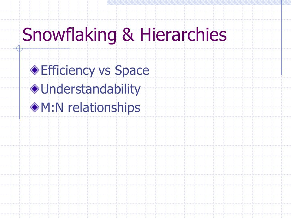 Snowflaking & Hierarchies Efficiency vs Space Understandability M:N relationships