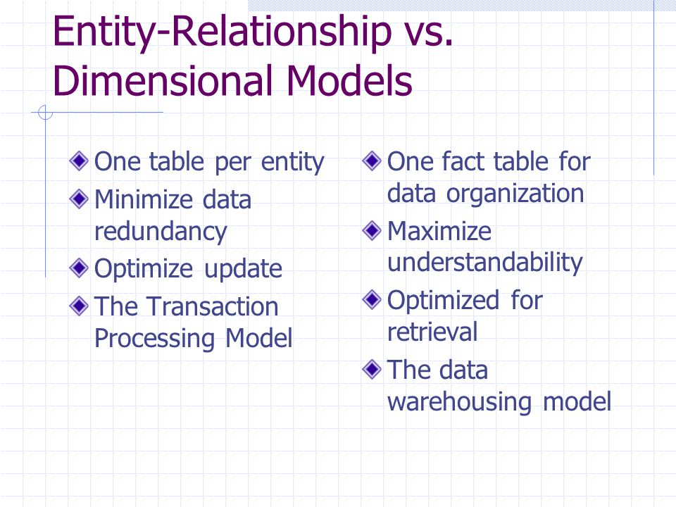 Entity-Relationship vs. Dimensional Models One table per entity Minimize data redundancy Optimize update The Transaction Processing Model One fact tab