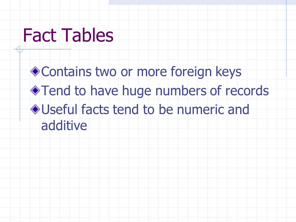 Dimension Tables Contain text and descriptive information 1 in a 1-M relationship Generally the source of interesting constraints Typically contain the attributes for the SQL answer set.
