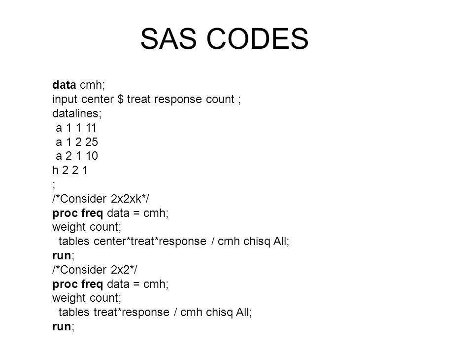 SAS CODES data cmh; input center $ treat response count ; datalines; a 1 1 11 a 1 2 25 a 2 1 10 h 2 2 1 ; /*Consider 2x2xk*/ proc freq data = cmh; weight count; tables center*treat*response / cmh chisq All; run; /*Consider 2x2*/ proc freq data = cmh; weight count; tables treat*response / cmh chisq All; run;