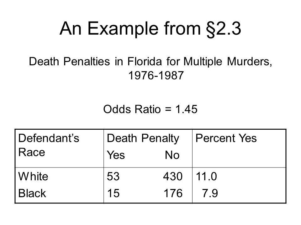 An Example from §2.3 Death Penalties in Florida for Multiple Murders, 1976-1987 Odds Ratio = 1.45 Defendants Race Death Penalty Yes No Percent Yes White Black 53 430 15 176 11.0 7.9