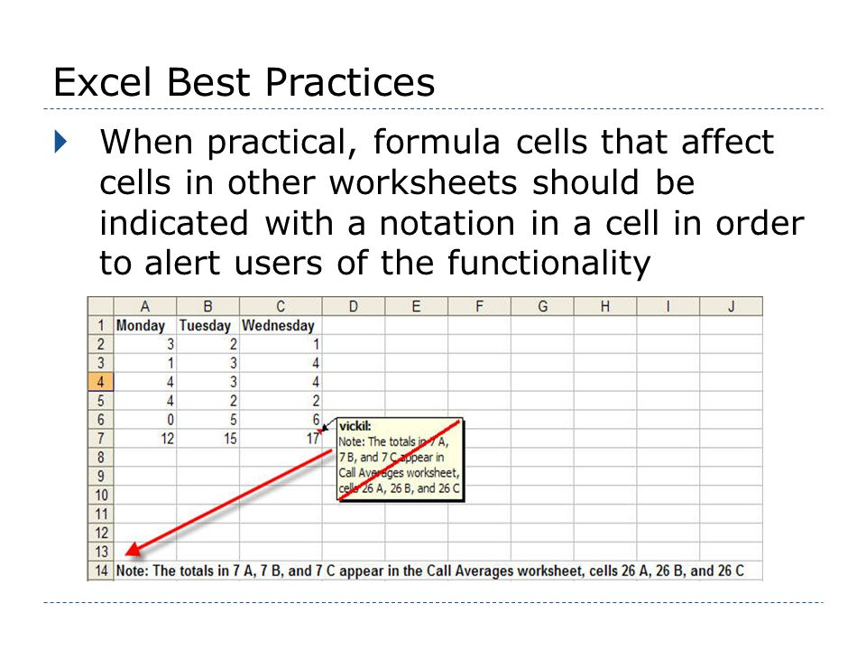 Excel Best Practices When practical, formula cells that affect cells in other worksheets should be indicated with a notation in a cell in order to alert users of the functionality