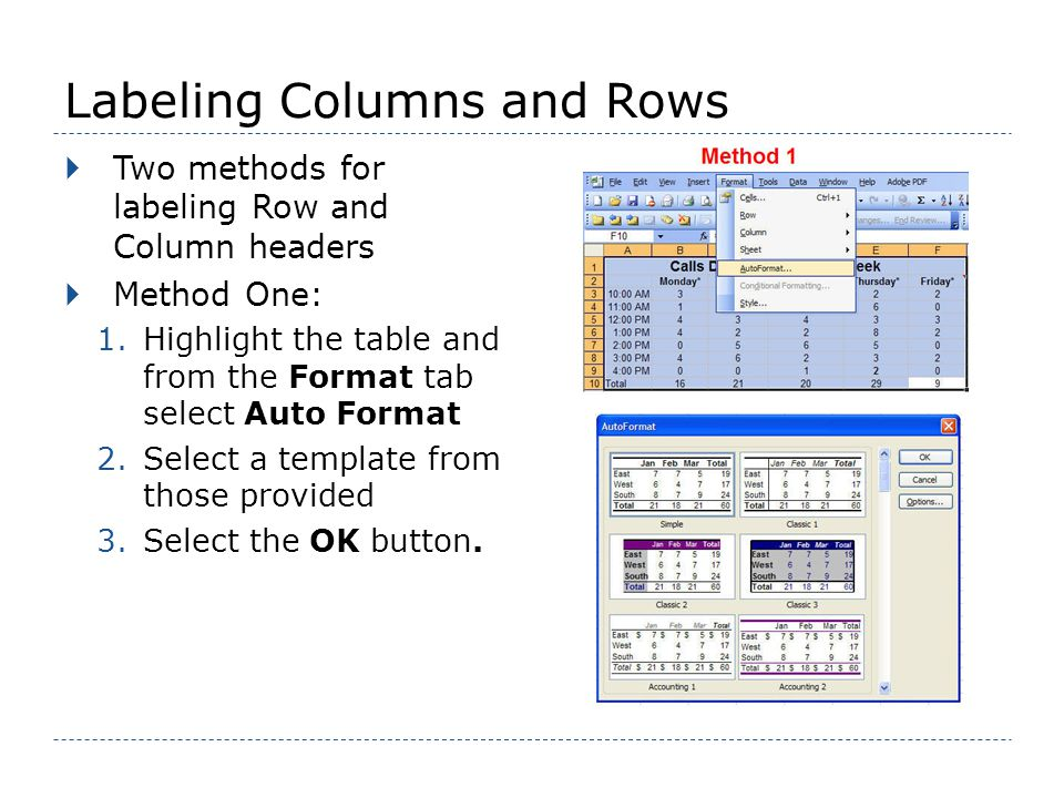 Labeling Columns and Rows Two methods for labeling Row and Column headers Method One: 1.Highlight the table and from the Format tab select Auto Format 2.Select a template from those provided 3.Select the OK button.