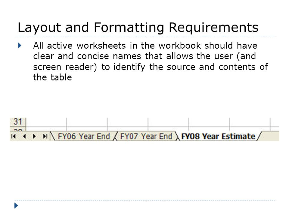 Layout and Formatting Requirements Tables should be prefixed with the table name and table number (if applicable) This information should be separated from the actual data table so that the screen reader can present it prior to reading the data table