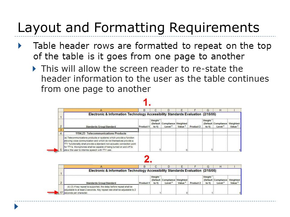 Layout and Formatting Requirements Table header rows are formatted to repeat on the top of the table is it goes from one page to another This will allow the screen reader to re-state the header information to the user as the table continues from one page to another