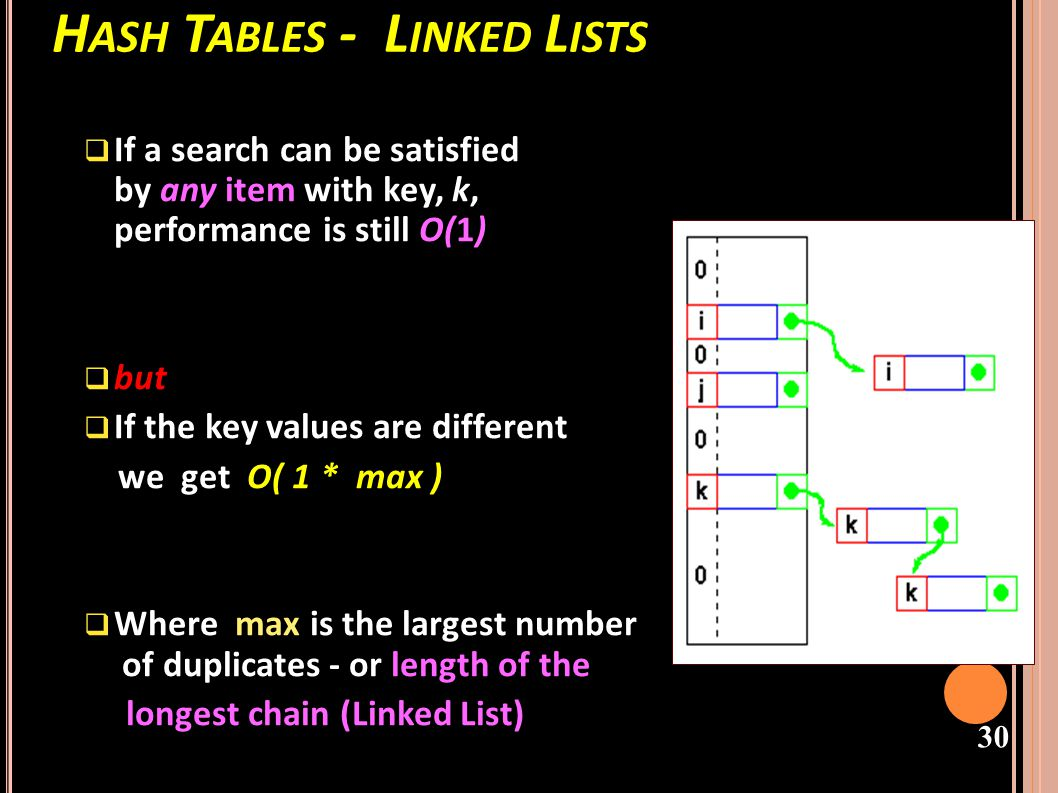 31 Ë TECHNIQUE TWO - USE AN OVERFLOW AREA Linked list constructed in special area of table called OVERFLOW AREA If two keys map to same location hash(k) == hash(j) k stored first Adding j When hash(j) maps to hash(k) Find k THEN Go to first slot in overflow area Put j in it Searching - same as linked list