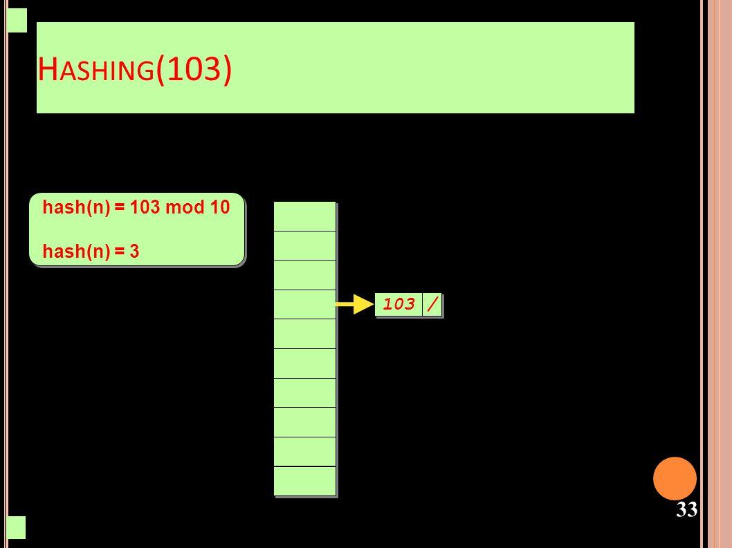 34 H ASHING (69) hash(n) = 69 mod 10 hash(n) = 9 hash(n) = 69 mod 10 hash(n) = 9 103 / / 69 / /