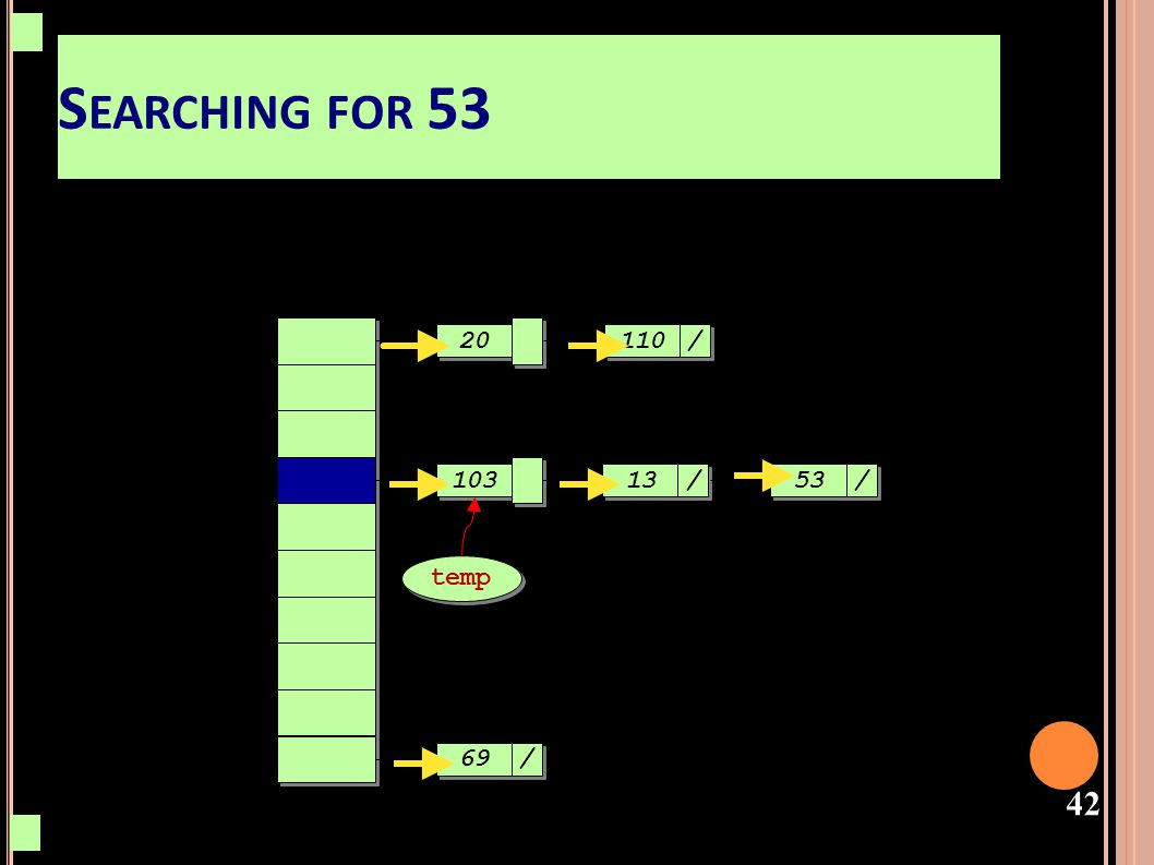 43 S EARCHING FOR 53 103 69 / / 20 13 / / 110 / / 53 / / temp