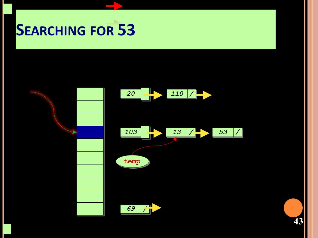 44 S EARCHING FOR 53 103 69 / / 20 13 / / 110 / / 53 / / temp