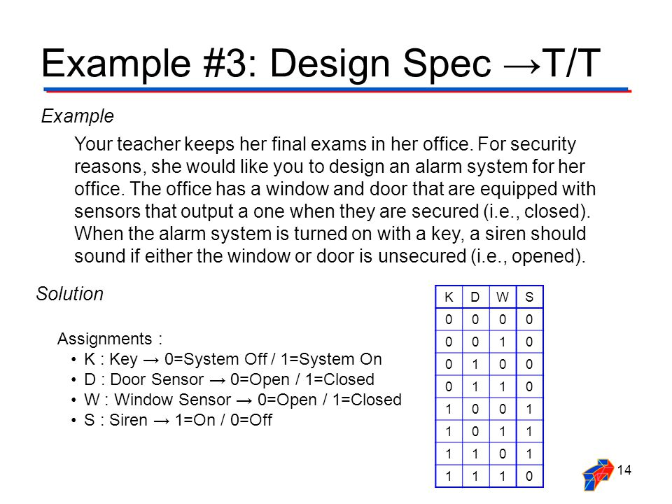 Example #3: Design Spec T/T Example Your teacher keeps her final exams in her office. For security reasons, she would like you to design an alarm syst