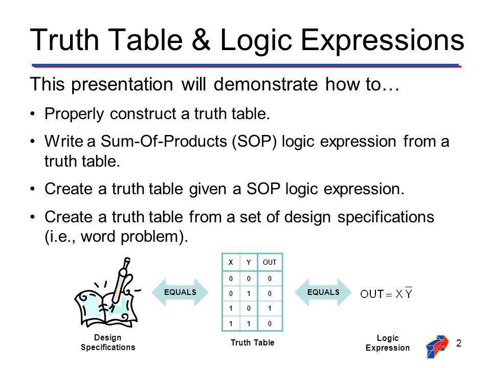 Truth Table & Logic Expressions This presentation will demonstrate how to… Properly construct a truth table. Write a Sum-Of-Products (SOP) logic expre