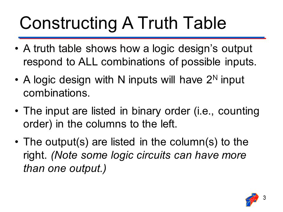 Constructing A Truth Table A truth table shows how a logic designs output respond to ALL combinations of possible inputs. A logic design with N inputs