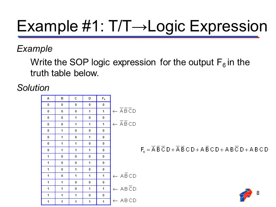 Example #1: T/TLogic Expression Example Write the SOP logic expression for the output F 6 in the truth table below. ABCDF6F6 00000 00011 00100 00111 0