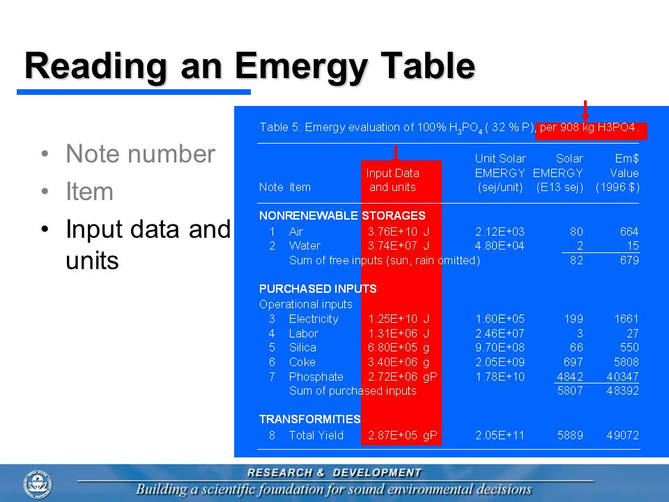 Reading an Emergy Table Note number Item Input data and units