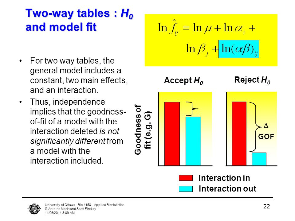 University of Ottawa - Bio 4158 – Applied Biostatistics © Antoine Morin and Scott Findlay 11/06/2014 3:11 AM 22 Two-way tables : H 0 and model fit For