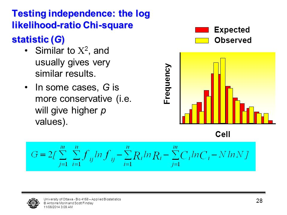 University of Ottawa - Bio 4158 – Applied Biostatistics © Antoine Morin and Scott Findlay 11/06/2014 3:11 AM 28 Testing independence: the log likeliho