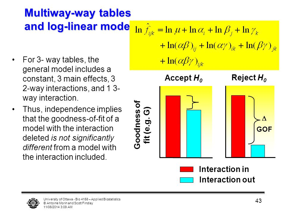 University of Ottawa - Bio 4158 – Applied Biostatistics © Antoine Morin and Scott Findlay 11/06/2014 3:11 AM 43 Multiway-way tables and log-linear mod