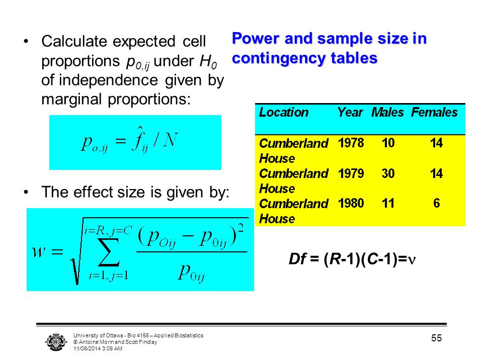 University of Ottawa - Bio 4158 – Applied Biostatistics © Antoine Morin and Scott Findlay 11/06/2014 3:11 AM 55 Power and sample size in contingency t