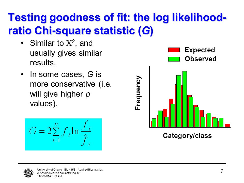 University of Ottawa - Bio 4158 – Applied Biostatistics © Antoine Morin and Scott Findlay 11/06/2014 3:11 AM 7 Testing goodness of fit: the log likeli