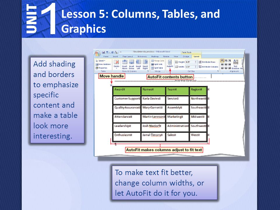 Add shading and borders to emphasize specific content and make a table look more interesting. Lesson 5: Columns, Tables, and Graphics To make text fit
