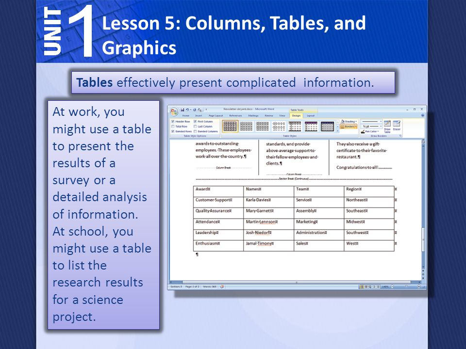 At work, you might use a table to present the results of a survey or a detailed analysis of information. At school, you might use a table to list the