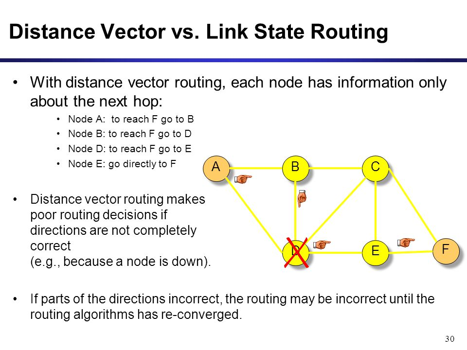 30 Distance Vector vs. Link State Routing With distance vector routing, each node has information only about the next hop: Node A: to reach F go to B
