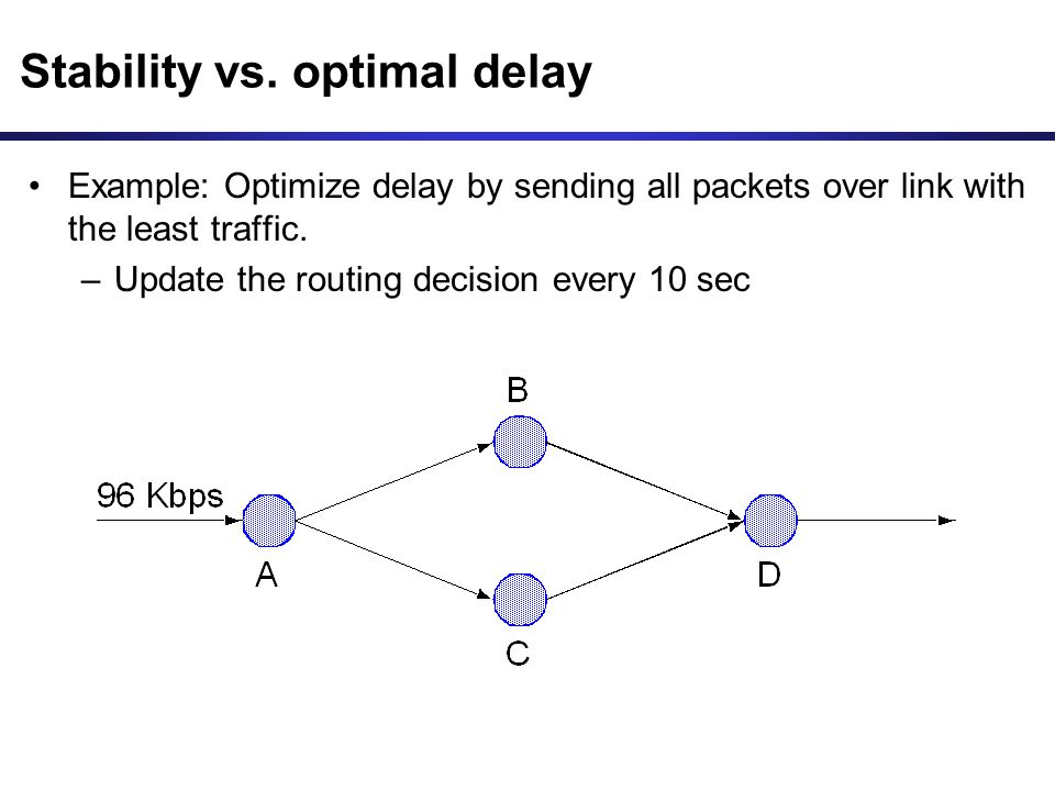 Stability vs. optimal delay Example: Optimize delay by sending all packets over link with the least traffic. –Update the routing decision every 10 sec