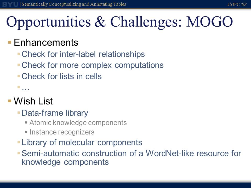 ASWC08 Semantically Conceptualizing and Annotating Tables Opportunities & Challenges: MOGO Enhancements Check for inter-label relationships Check for more complex computations Check for lists in cells … Wish List Data-frame library Atomic knowledge components Instance recognizers Library of molecular components Semi-automatic construction of a WordNet-like resource for knowledge components