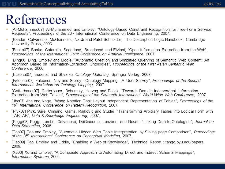 ASWC08 Semantically Conceptualizing and Annotating Tables References [Al-Muhammed07] Al-Muhammed and Embley, Ontology-Based Constraint Recognition for Free-Form Service Requests, Proceedings of the 23 rd International Conference on Data Engineering, 2007.
