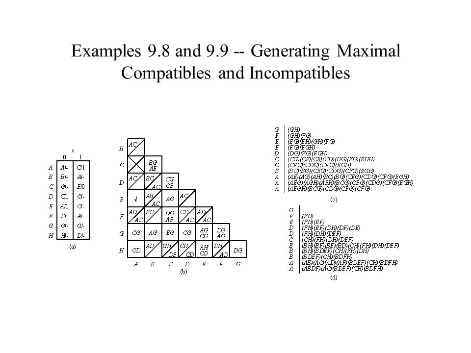 Examples 9.8 and 9.9 -- Generating Maximal Compatibles and Incompatibles