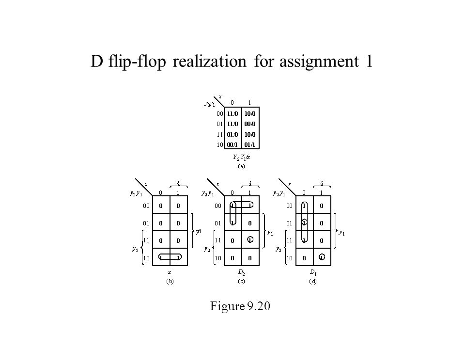 D flip-flop realization for assignment 1 Figure 9.20